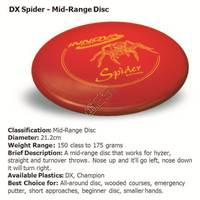 Spider Mid-Range Disc - DX