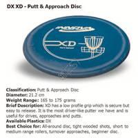 XD Putter - DX