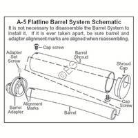 Tippmann A-5 Flatline Barrel Diagram